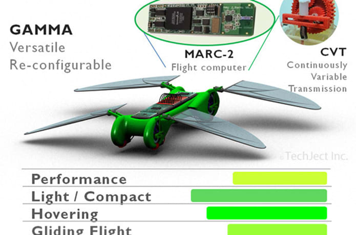 Robot Dragonfly - Micro Aerial Vehicle | Indiegogo