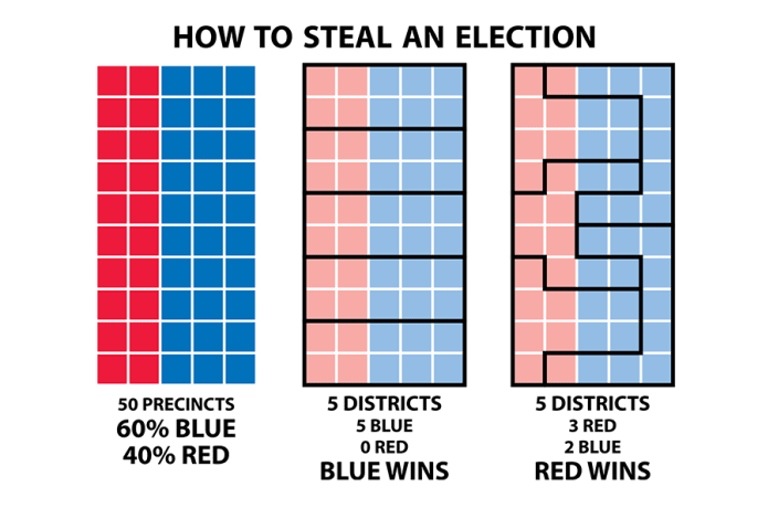 To Steal An Election